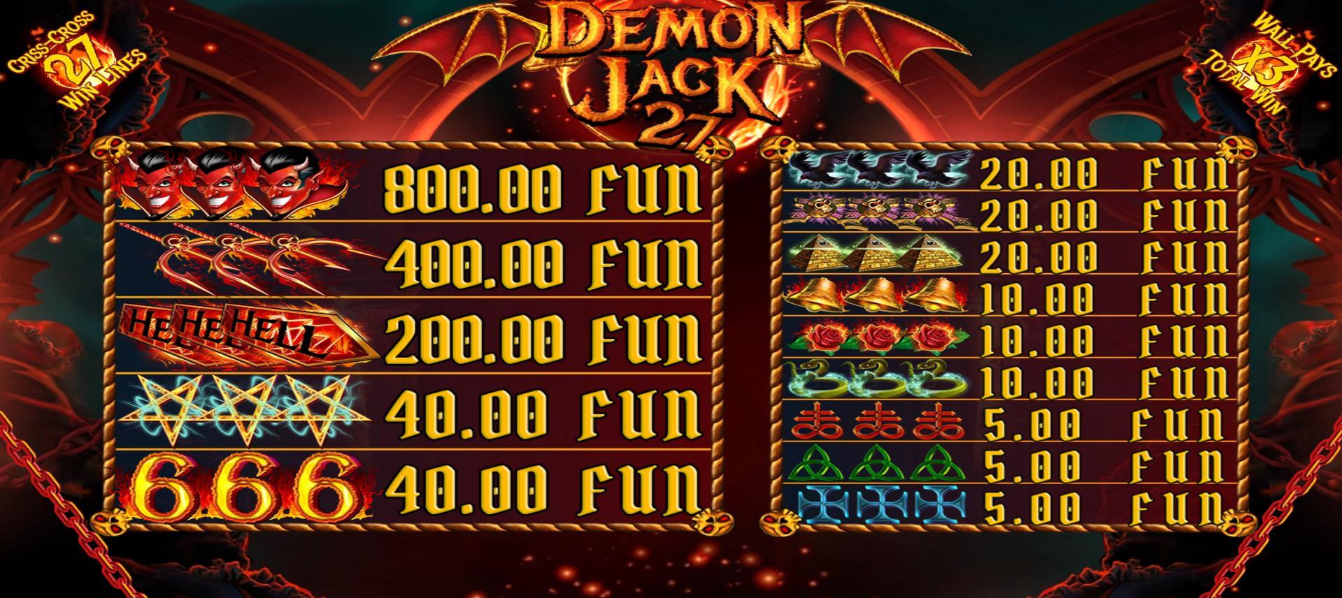 รีวิวเกมสล็อต demon jack 27