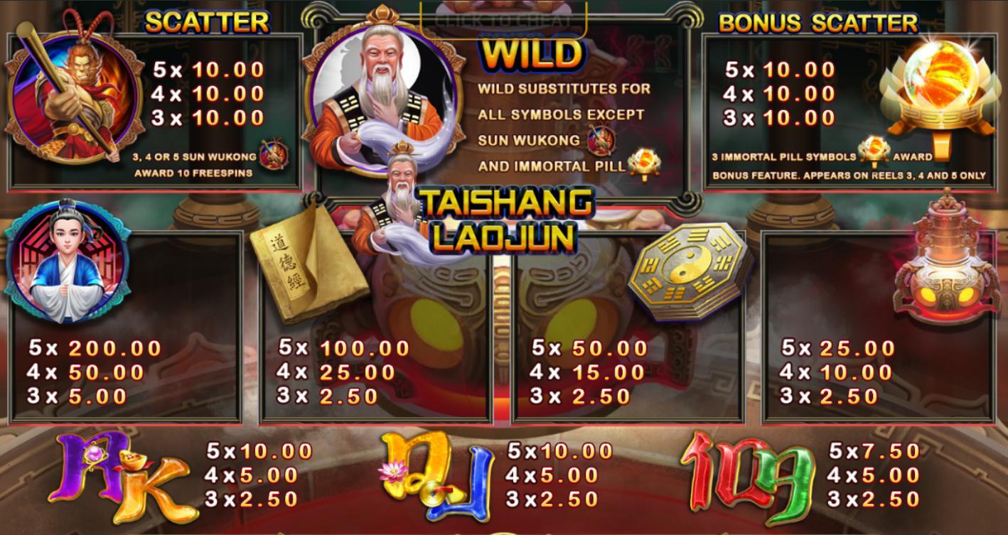 รีวิวเกมสล็อต taishang laojun bonus