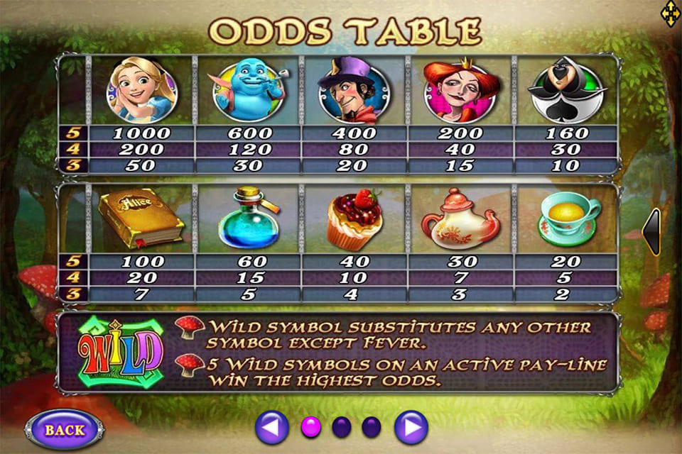 ODDS TABLE