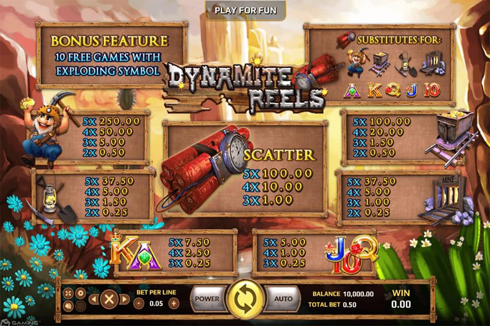 DYNAMITE REELS PAYTABLE