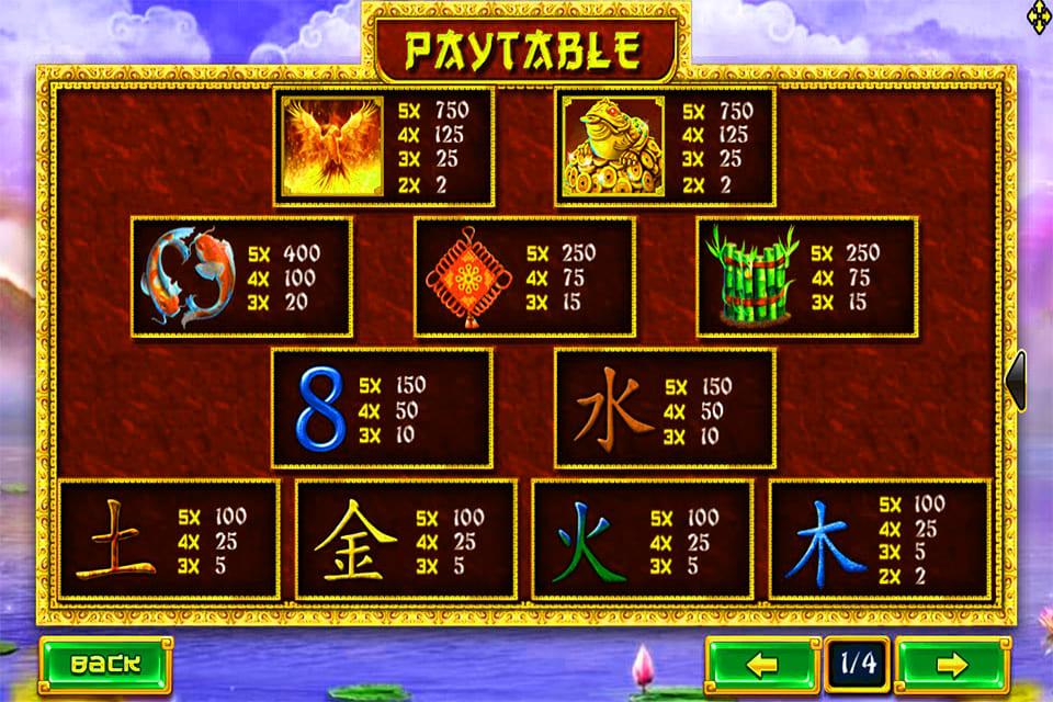 Fei Long Zai Tian Paytable