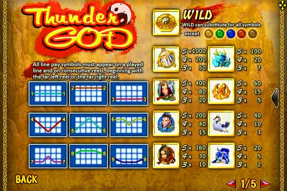 THUNDER GOD 1