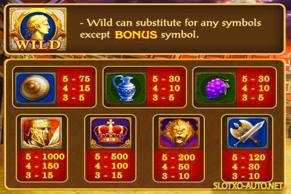 roma slot bonus
