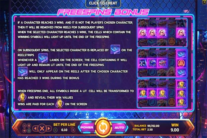 รีวิวเกมสล็อต Cyber Race Slot Freespin Bonus