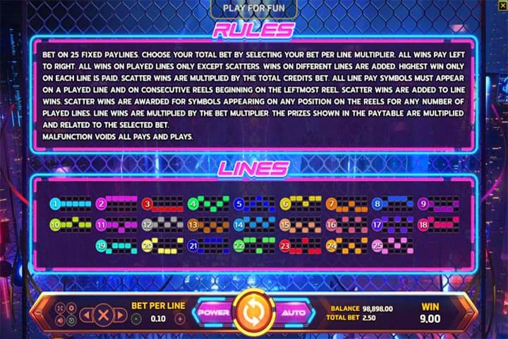 รีวิวเกมสล็อต Cyber Race game slot