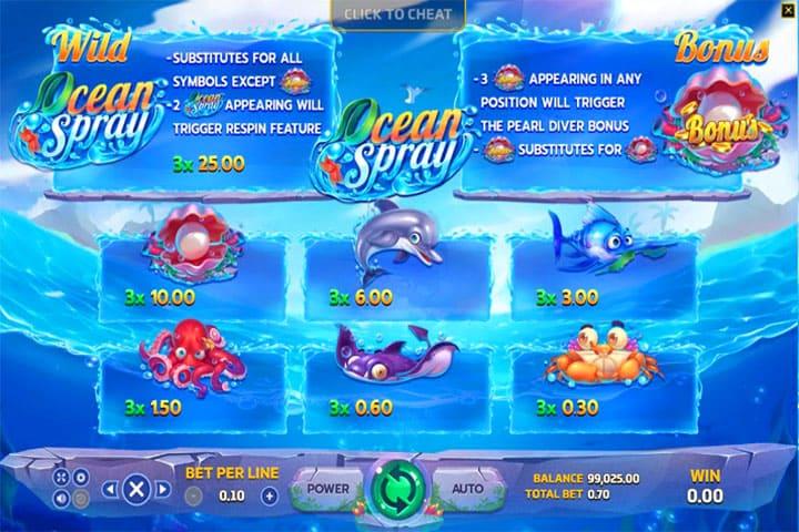 รีวิวเกมสล็อต Ocean Spray